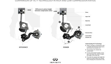 Infiniti VC-T Motor variable Kompression Patentzeichnungen
