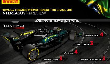 Infografik - Pirelli - GP Brasilien 2017