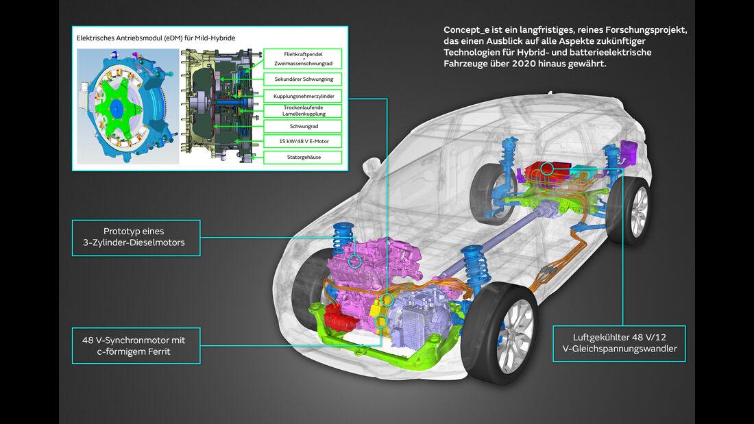 Jaguar Land Rover Concept E Elektro Hybrid Technologie