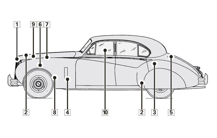 Jaguar MK IX, Schwachpunkte, Igelbild