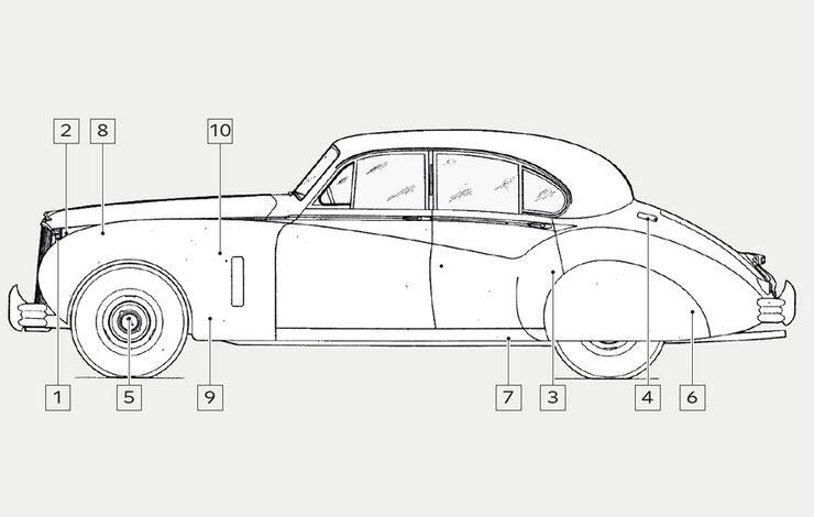 Jaguar Mark VII, Kaufberatung, Igelbild