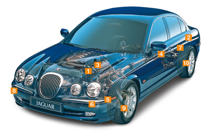 jaguar s type v8 in der kaufberatung berschaubares. Black Bedroom Furniture Sets. Home Design Ideas