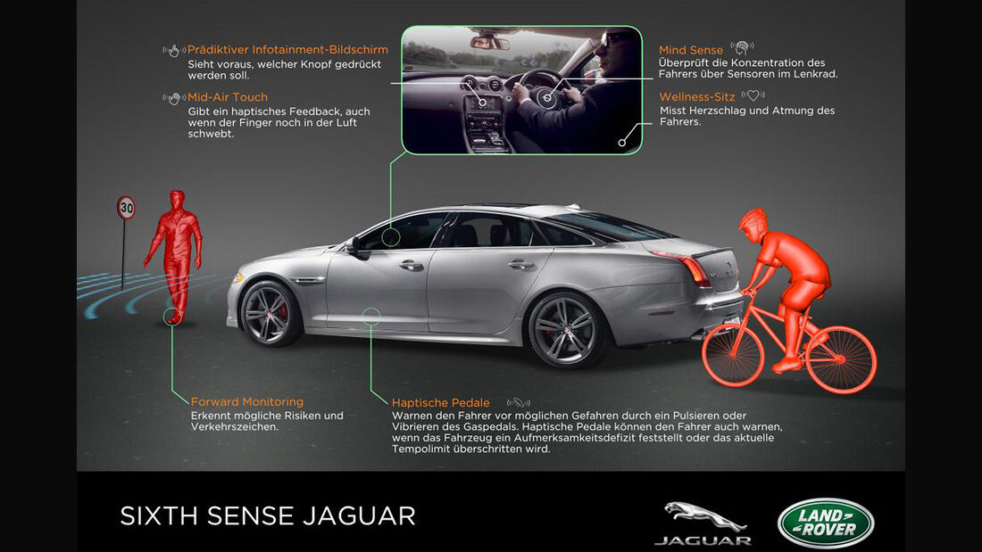 Jaguar Sicherheitstechnologien