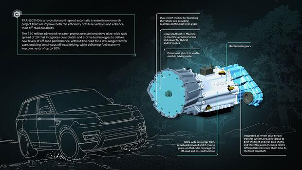 Jaguar Transcend Achtgangautomatik Getriebe