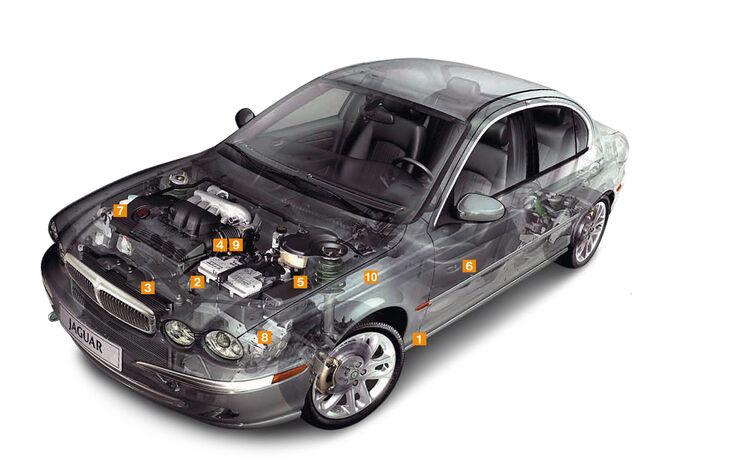 Jaguar X-Type 3.0 V6, Zeichnung