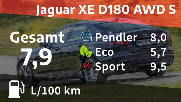 Jaguar XE D180 AWD S