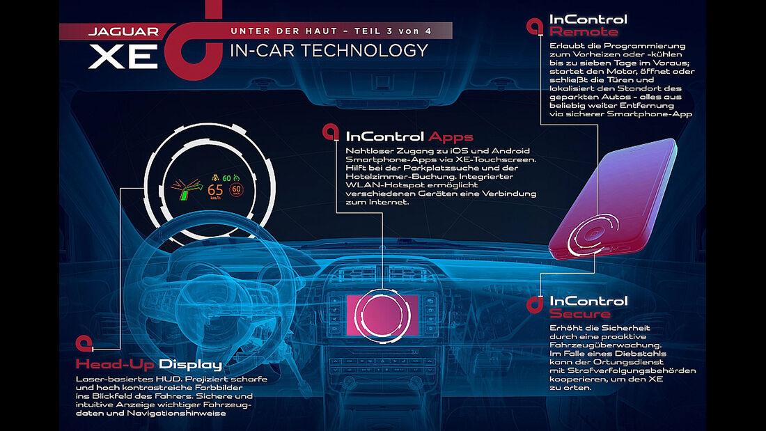 Jaguar XE Infotainmentsystem
