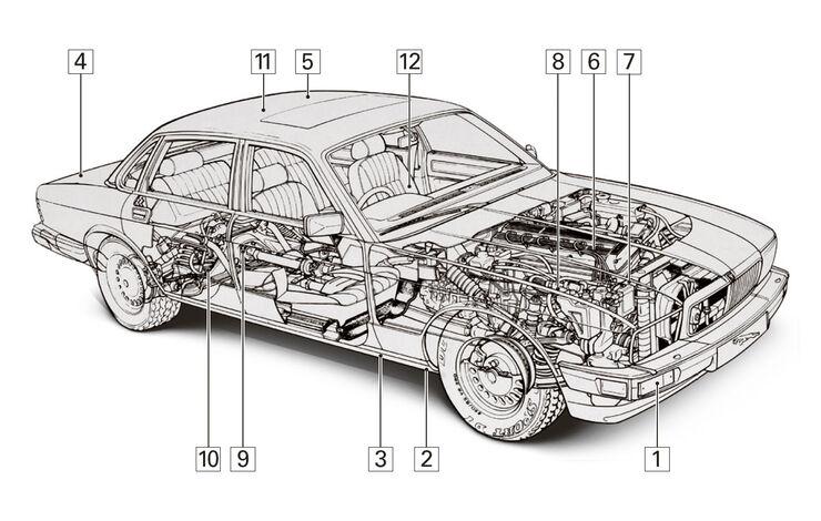 Jaguar XJ6 (XJ40), Schwachpunkte, Igelbild