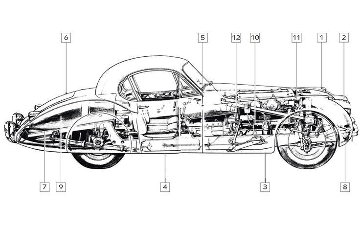 Jaguar XK 140, Igelbild, Schwachstellen