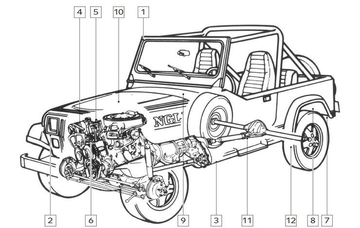 Jeep CJ-7, Schwachstellen