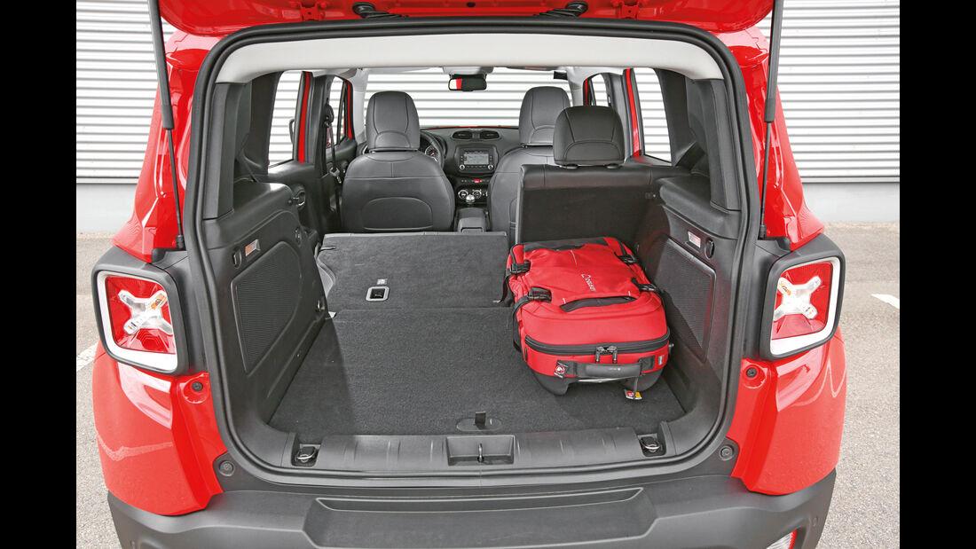 Jeep Renegade 1.6 Multijet Limited, Kofferraum