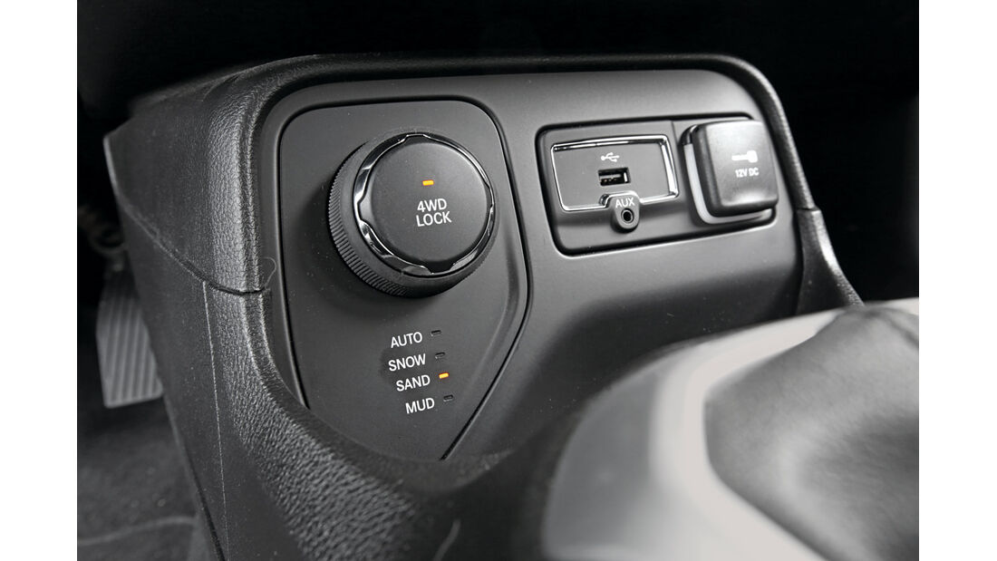 Jeep Renegade 2.0 Multijet Limited, Bedienelemente