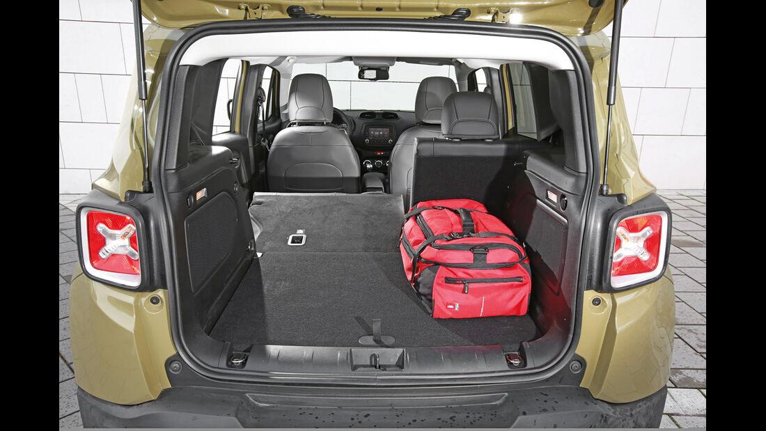 Jeep Renegade 2.0 Multijet Limited, Kofferraum