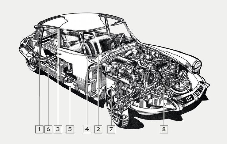 Kaufberatung, Citroën ID, DS