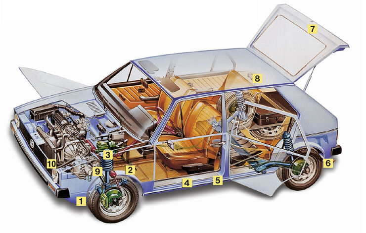 Kaufberatung Golf GTI I, Igelbild