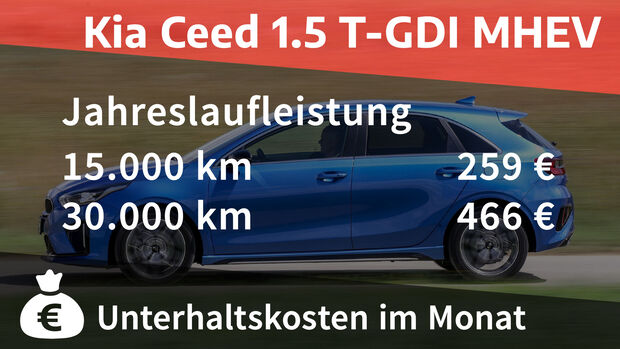 Kia Ceed 1.5 T-GDI MHEV GT Line Realverbrauch