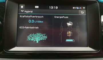 Kia goes Electric, Kia Niro Hybrid, Lesertestdrive