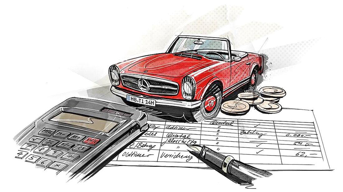Klassiker-Versicherungen, Illustration