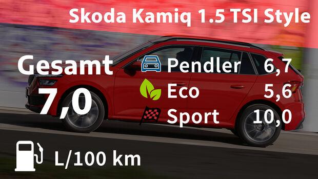 Kosten Alltag Realverbrauch Skoda Kamiq 1.5 TSI Style