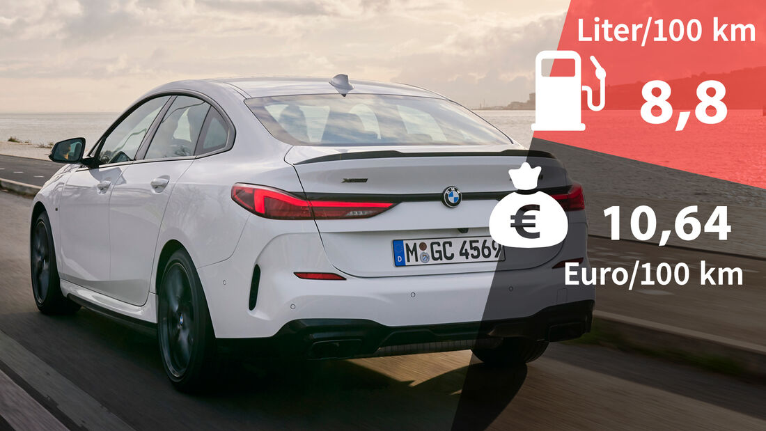 Kosten Realverbrauch BMW M235i xDrive Gran Coupé
