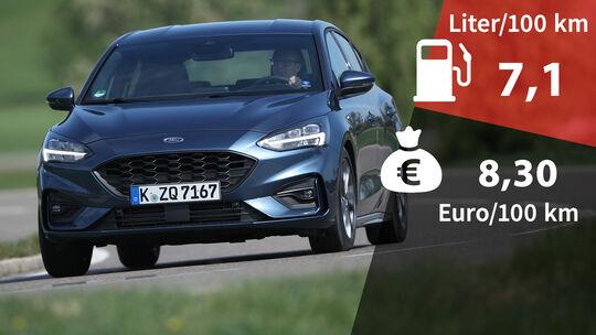 Kosten Realverbrauch Ford Focus 1.5 Ecoboost