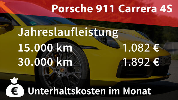 Kosten Realverbrauch Porsche 911 Carrera 4S