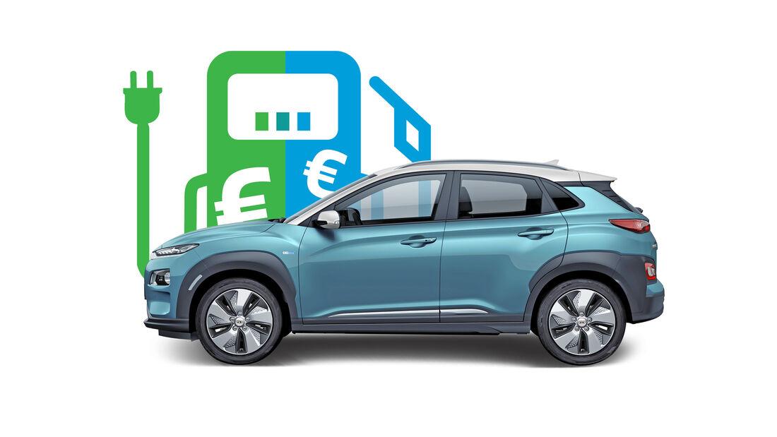 Kosten der Elektromobilität, Hyundai Kona