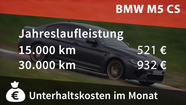 Kosten und Realverbrauch BMW M5 CS