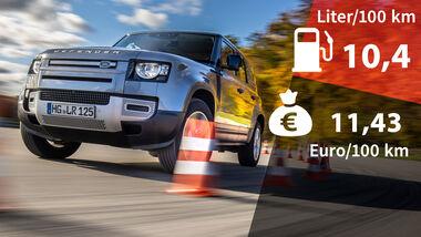 Kosten und Realverbrauch Land Rover Defender 110 D240