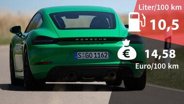 Kosten und Realverbrauch Porsche 718 Cayman GTS 4.0