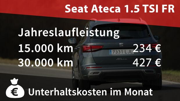 Kosten und Realverbrauch Seat Ateca 1.5 TSI FR
