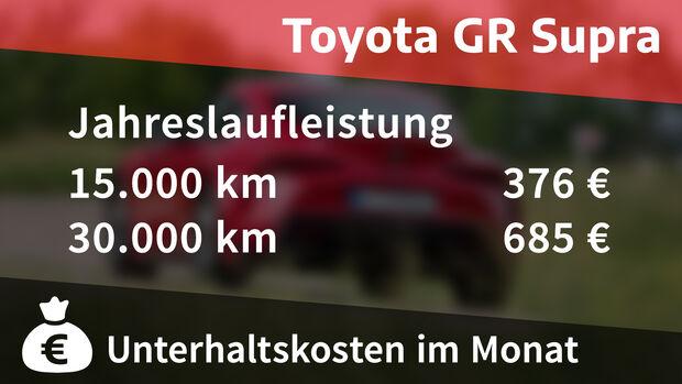 Kosten und Realverbrauch Toyota GR Supra