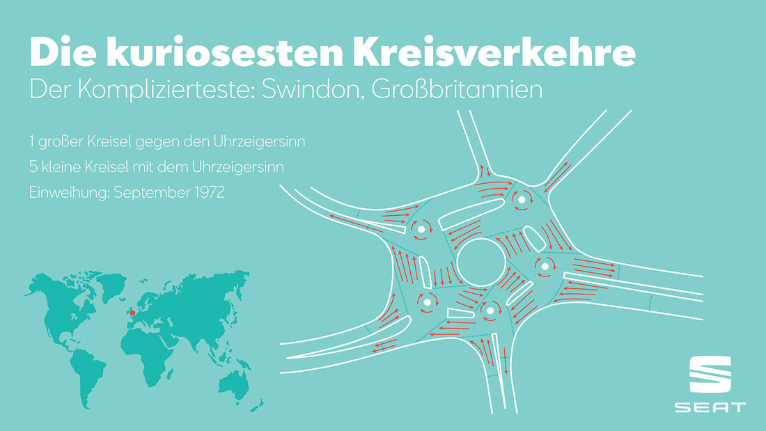Kuriose Kreisverkehre