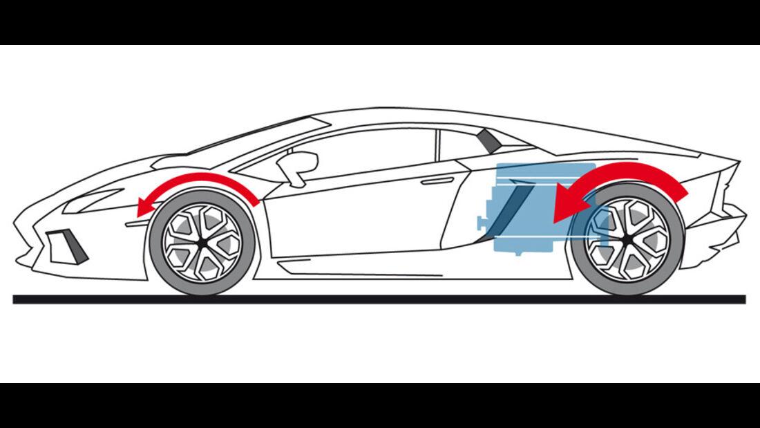 Lamborghini Aventador, Zeichnung