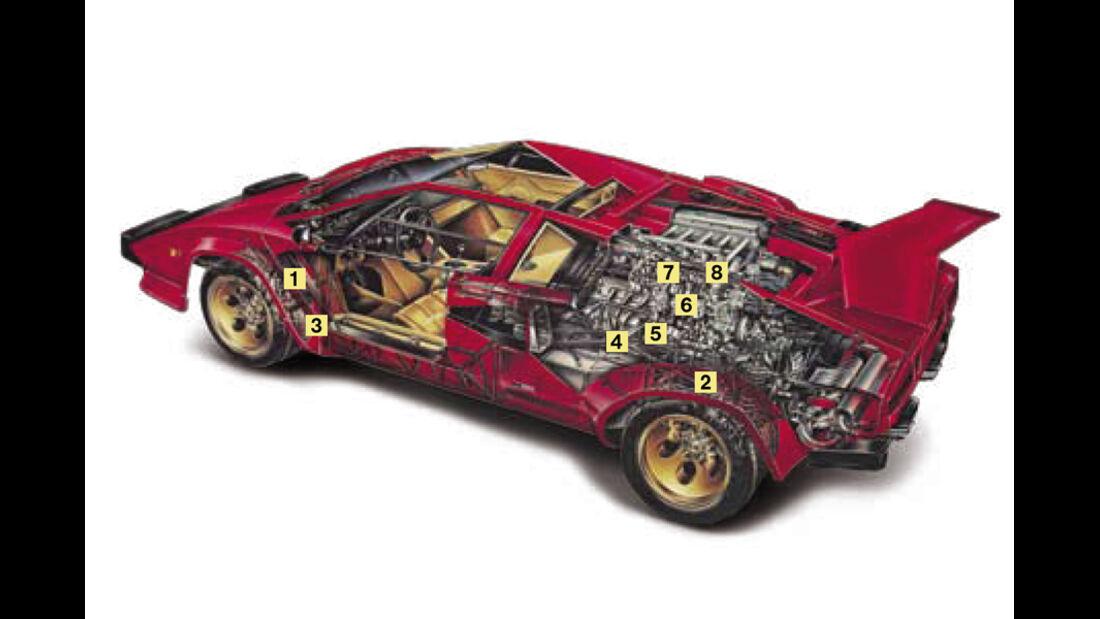 Lamborghini Countach LP 5000 S (LP 500 S)