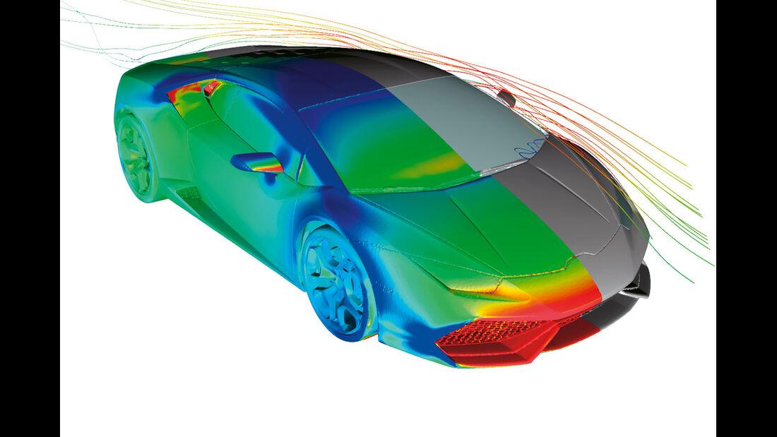 Lamborghini Huracán, Aerodynamik