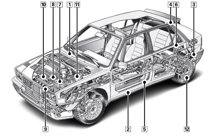 Lancia Delta HF Integrale Igelbild