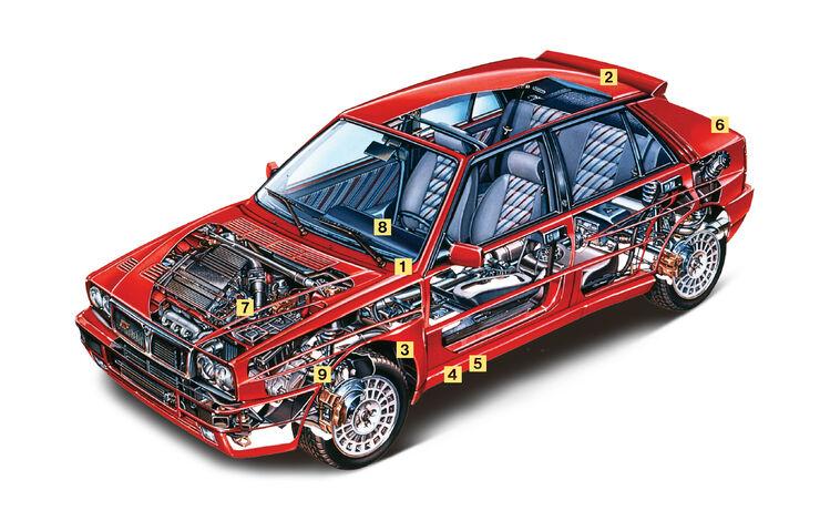 Lancia Delta HF Integrale, Igelbild