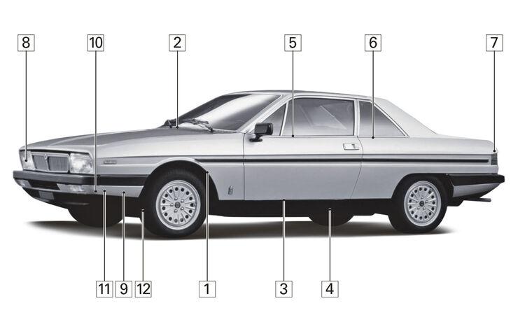 Lancia Gamma Coupé, Schwachpunkte, Igelbild