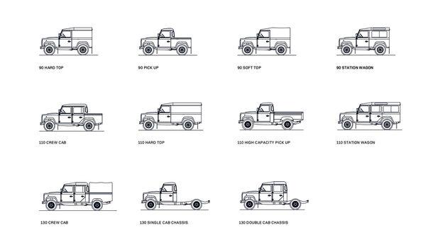Land Rover Defender Classisc Karosserievarianten