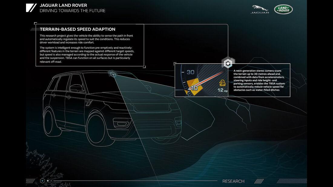 Land Rover autonomes Fahren im Gelände
