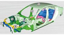 Leichtbau, Jaguar XE, Karosserie, Technik