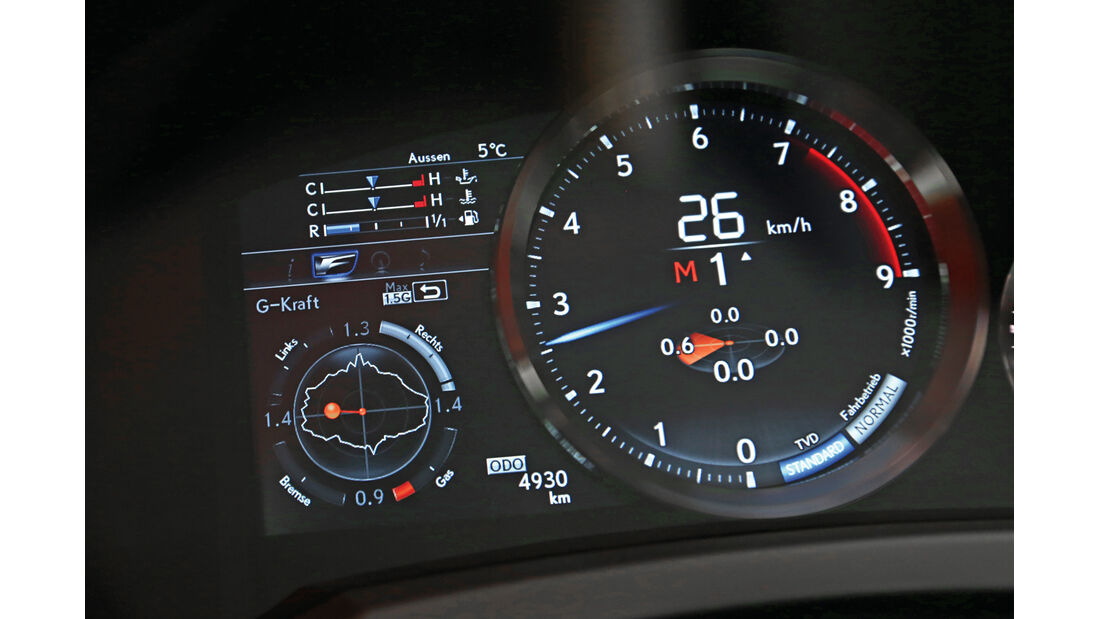 Lexus RC F Advantage, Rundinstrumente