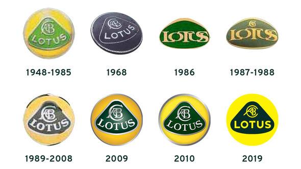 Lotus Logo 2019