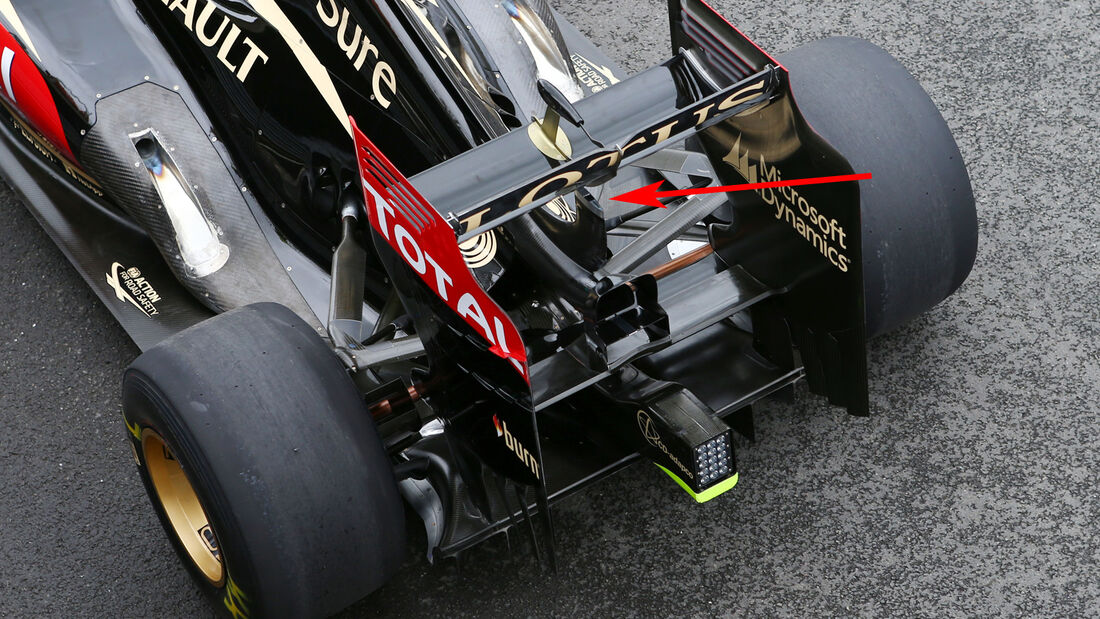 Lotus - Updates - GP England/GP Deutschland
