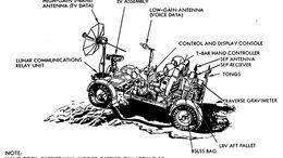 Lunar Roving Vehicle, Mondauto