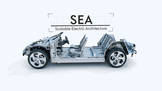 Lynk & Co Sustainable Experience Architecture (SEA)