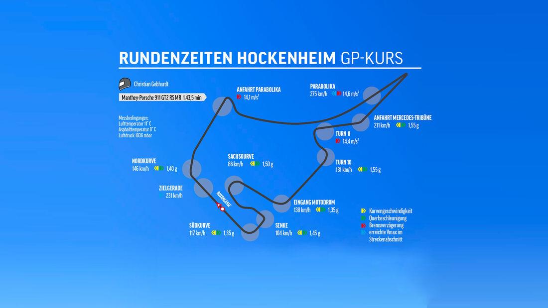 Manthey-Porsche 911 GT2 RS MR, Hockenheimring