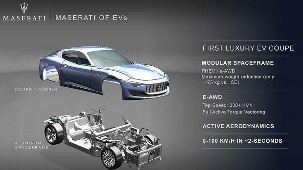 Maserati Alfieri EV Konzept