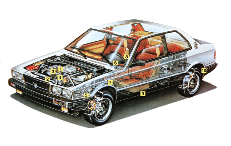 Maserati Biturbo 228, Grafik